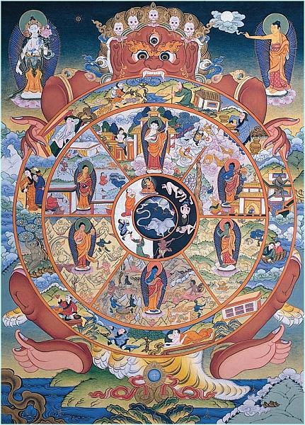roue - La roue du Samsara, explication Samsara